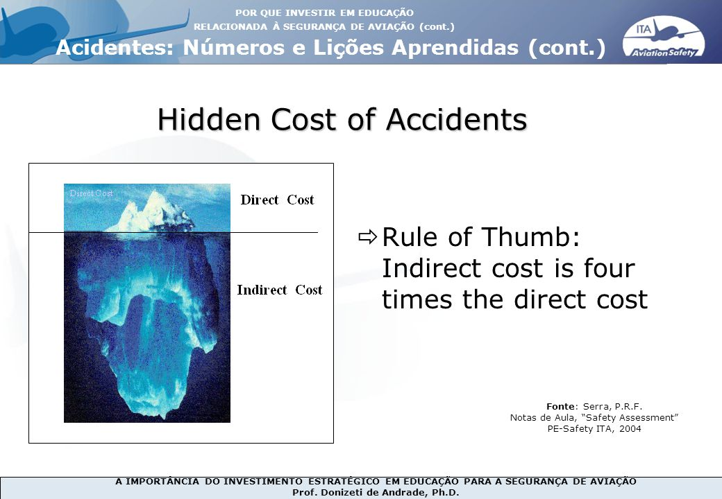 Hidden Cost of Accidents