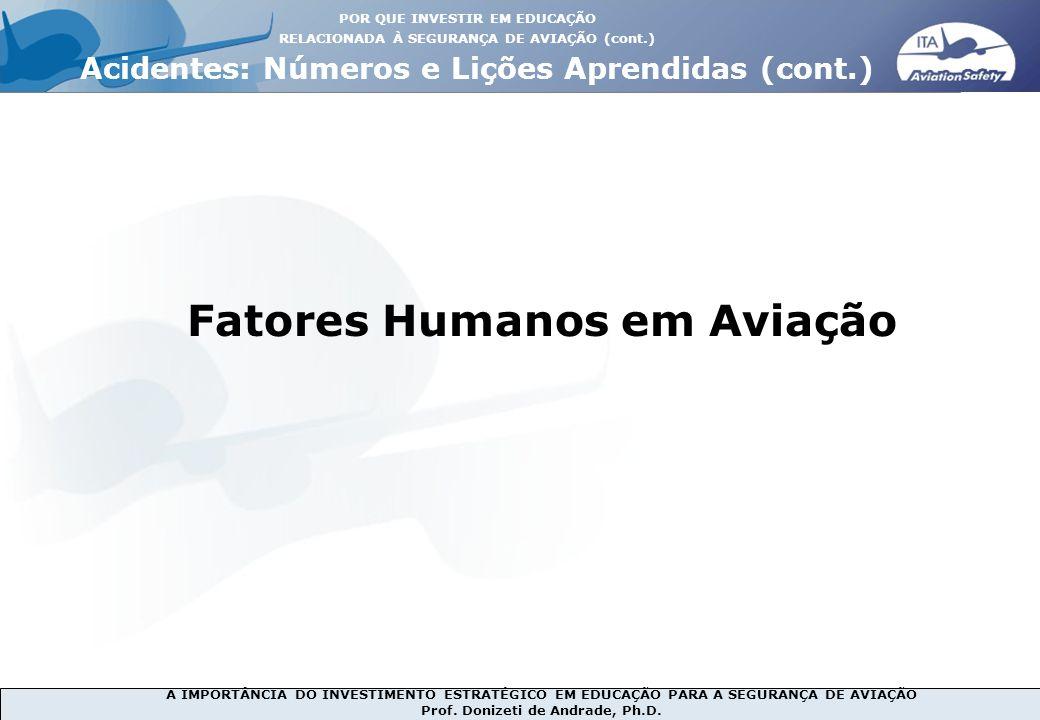 Fatores Humanos em Aviação
