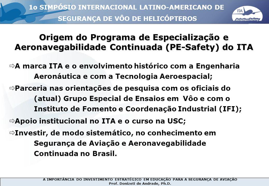 1o SIMPÓSIO INTERNACIONAL LATINO-AMERICANO DE