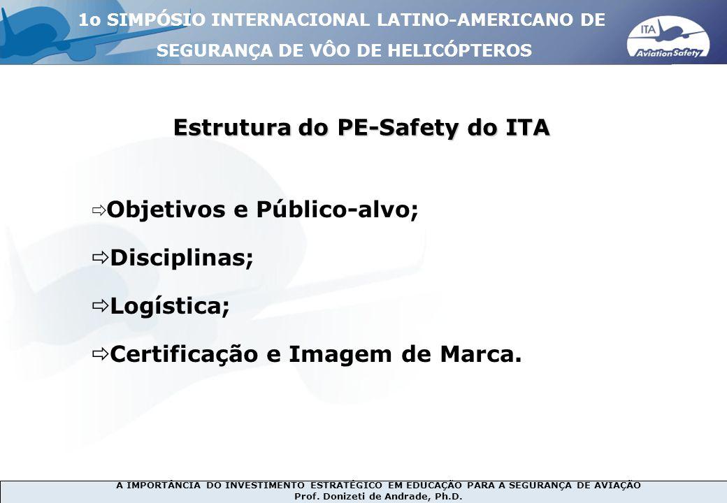 Estrutura do PE-Safety do ITA
