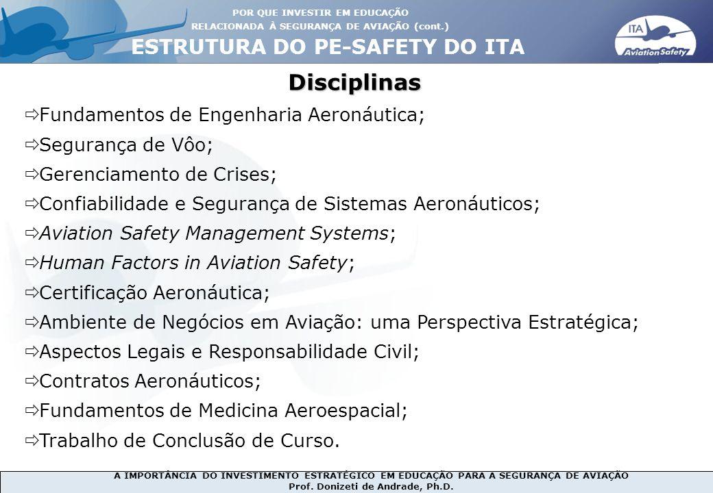 Disciplinas ESTRUTURA DO PE-SAFETY DO ITA