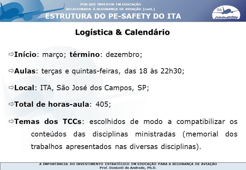 Logística & Calendário