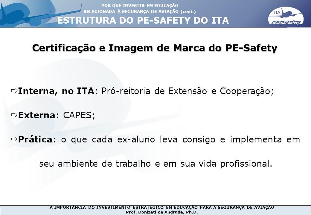 Certificação e Imagem de Marca do PE-Safety