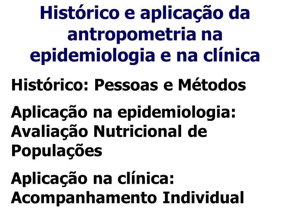 Histórico e aplicação da antropometria na epidemiologia e na clínica