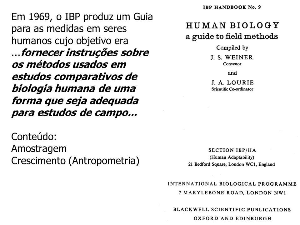 Em 1969, o IBP produz um Guia para as medidas em seres humanos cujo objetivo era ...fornecer instruções sobre os métodos usados em estudos comparativos de biologia humana de uma forma que seja adequada para estudos de campo...