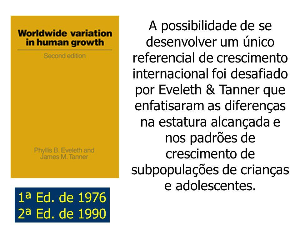 A possibilidade de se desenvolver um único referencial de crescimento internacional foi desafiado por Eveleth & Tanner que enfatisaram as diferenças na estatura alcançada e nos padrões de crescimento de subpopulações de crianças e adolescentes.