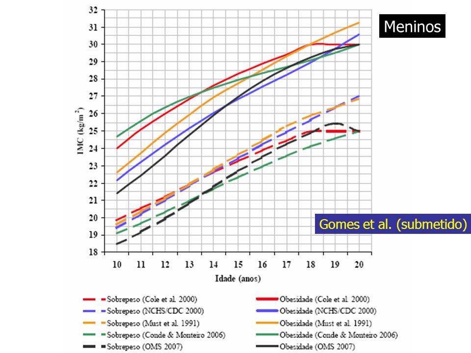 Meninos Gomes et al. (submetido)