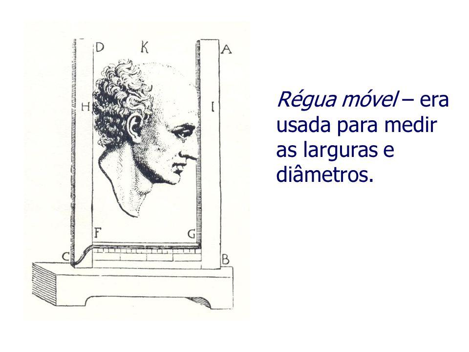 Régua móvel – era usada para medir as larguras e diâmetros.