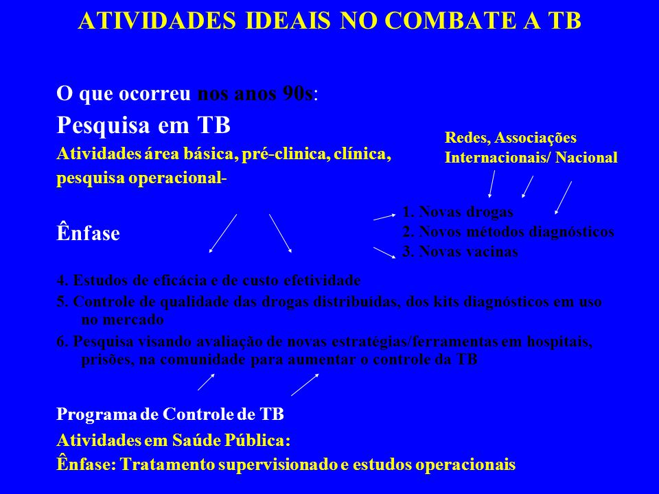ATIVIDADES IDEAIS NO COMBATE A TB