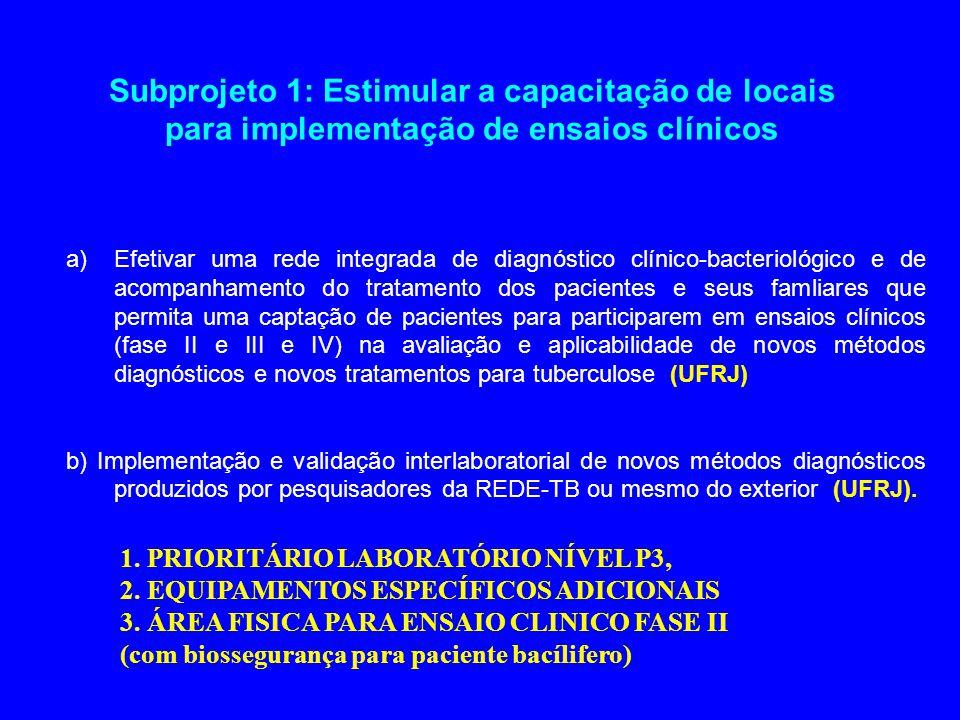 Subprojeto 1: Estimular a capacitação de locais para implementação de ensaios clínicos