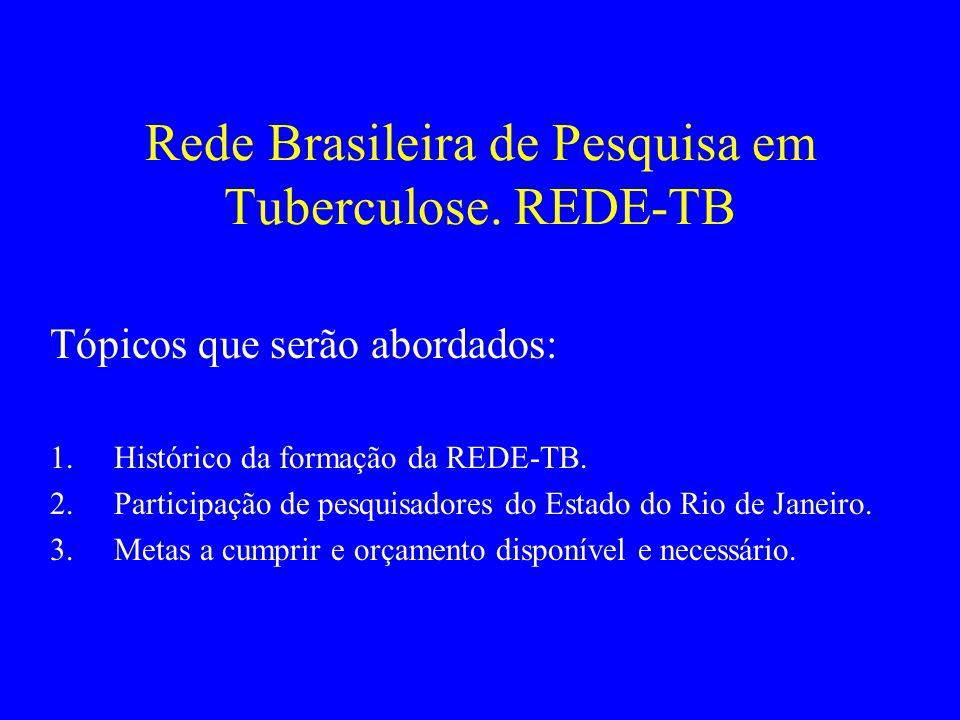 Rede Brasileira de Pesquisa em Tuberculose. REDE-TB