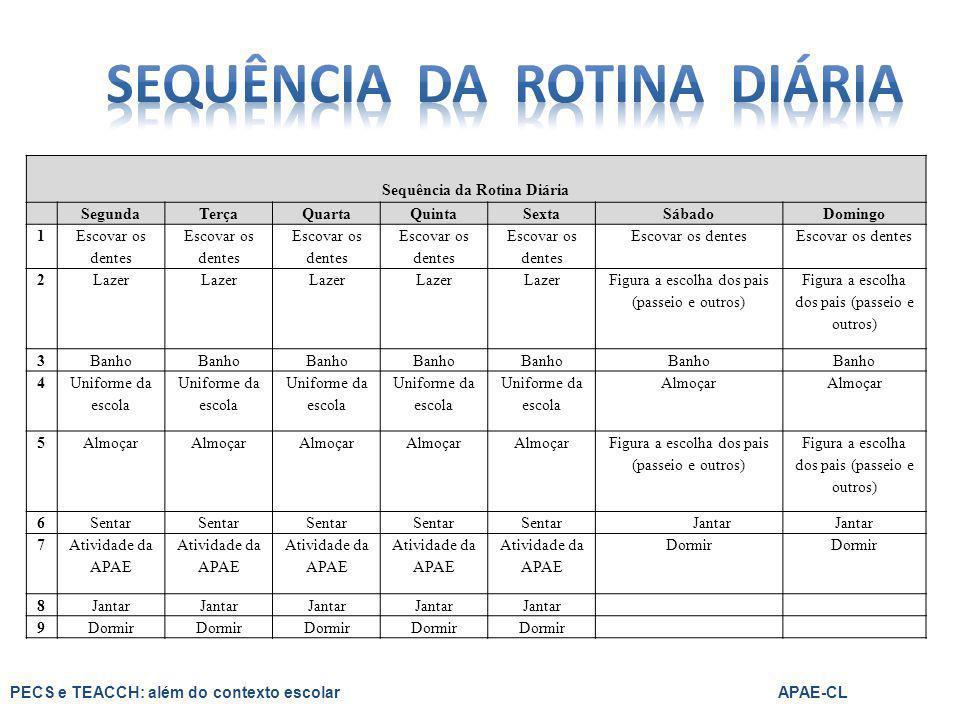SEQUÊNCIA DA ROTINA DIÁRIA Sequência da Rotina Diária