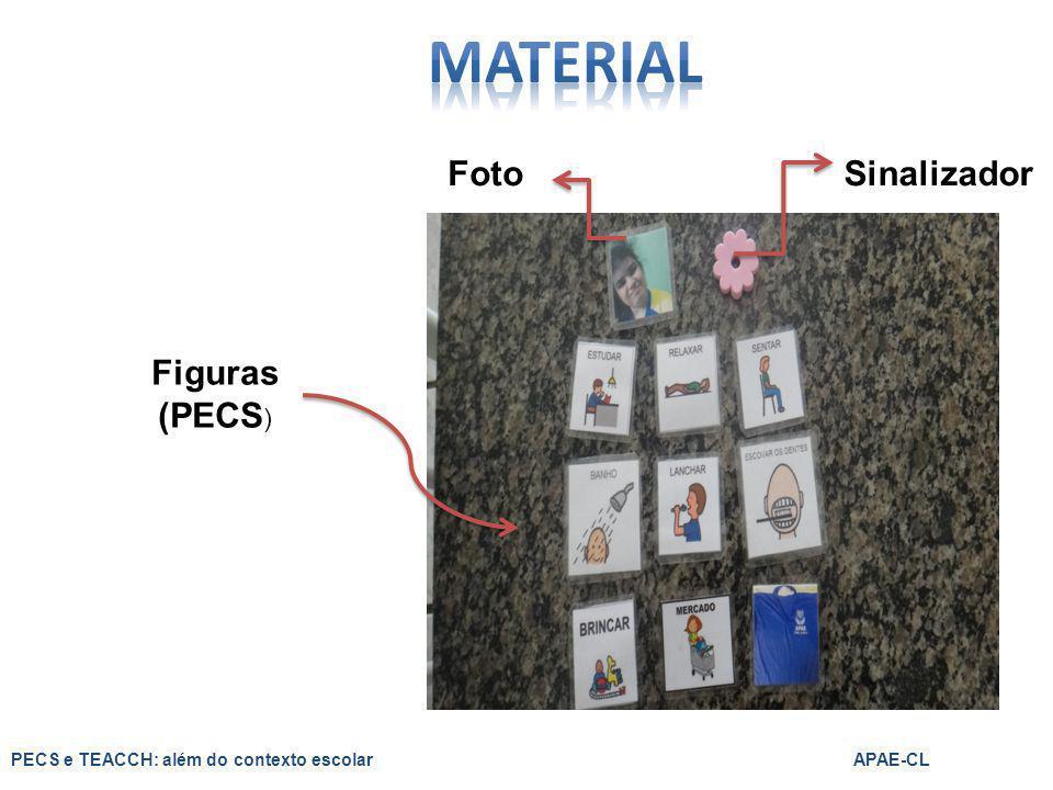 MATERIAL Foto Sinalizador Figuras (PECS)