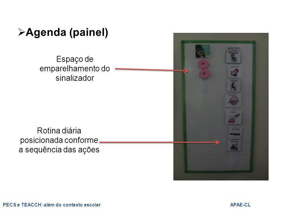 Agenda (painel) Espaço de emparelhamento do sinalizador