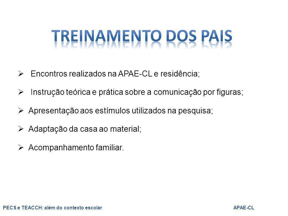 TREINAMENTO DOS PAIS Encontros realizados na APAE-CL e residência;