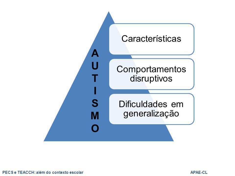 A U T I S M O PECS e TEACCH: além do contexto escolar APAE-CL