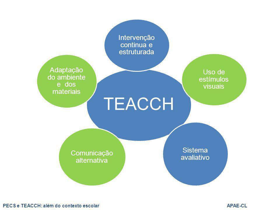PECS e TEACCH: além do contexto escolar APAE-CL
