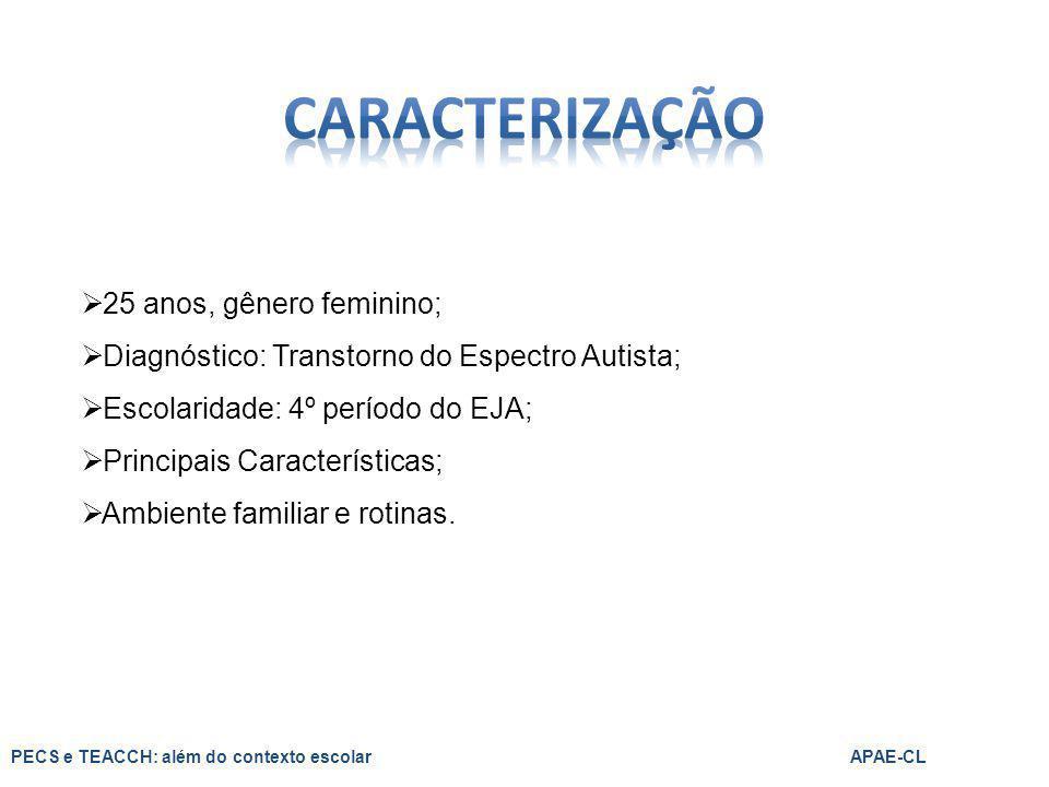 CARACTERIZAÇÃO 25 anos, gênero feminino;