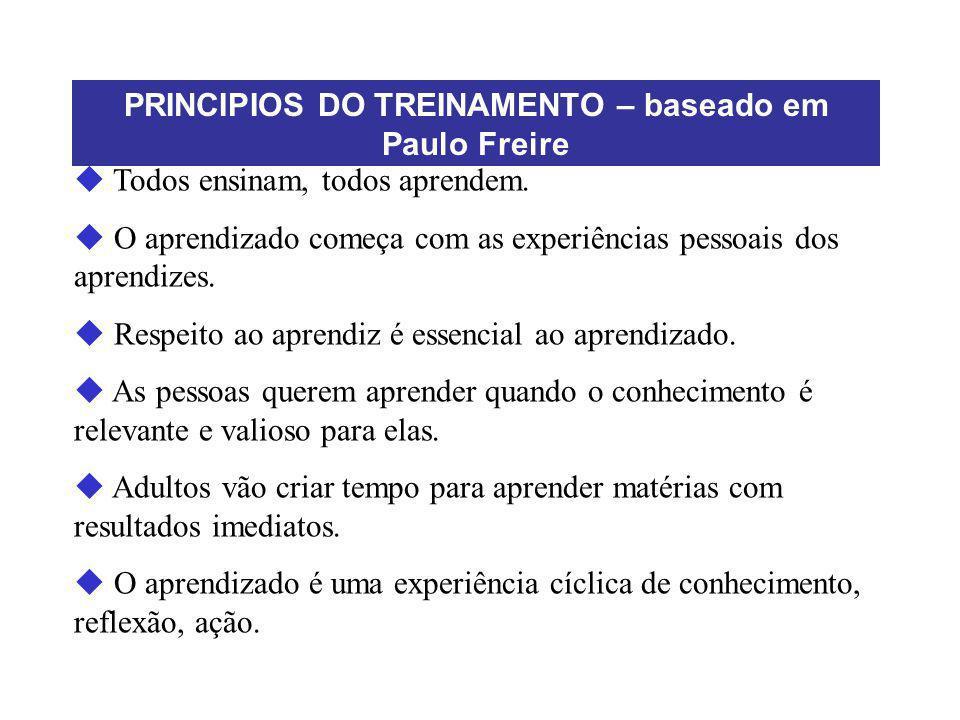 PRINCIPIOS DO TREINAMENTO – baseado em Paulo Freire