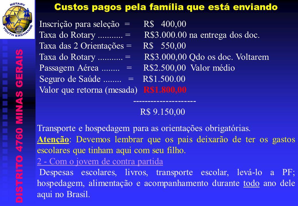 Custos pagos pela família que está enviando