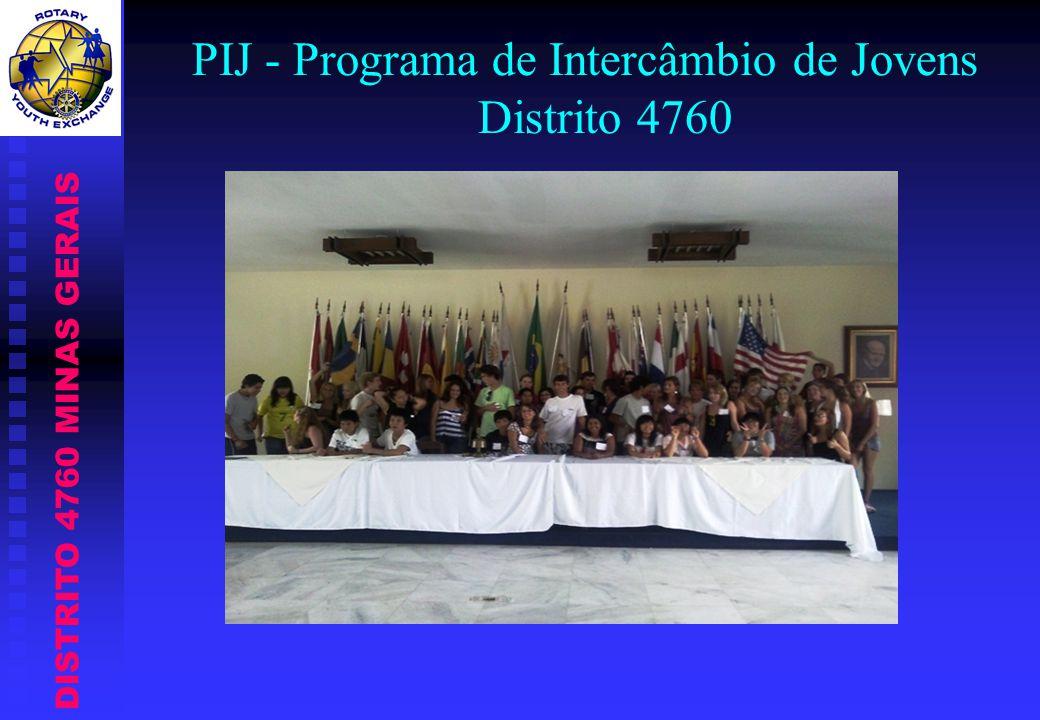 PIJ - Programa de Intercâmbio de Jovens Distrito 4760