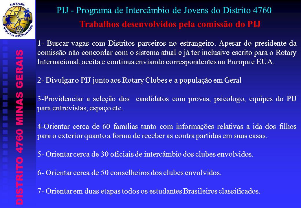 Trabalhos desenvolvidos pela comissão do PIJ