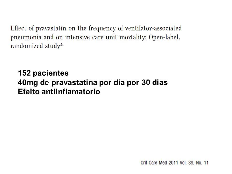 152 pacientes 40mg de pravastatina por dia por 30 dias Efeito antiinflamatorio