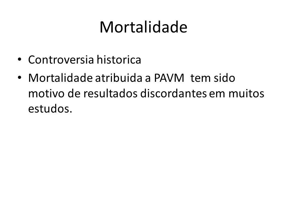 Mortalidade Controversia historica