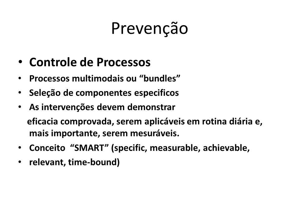 Prevenção Controle de Processos Processos multimodais ou bundles