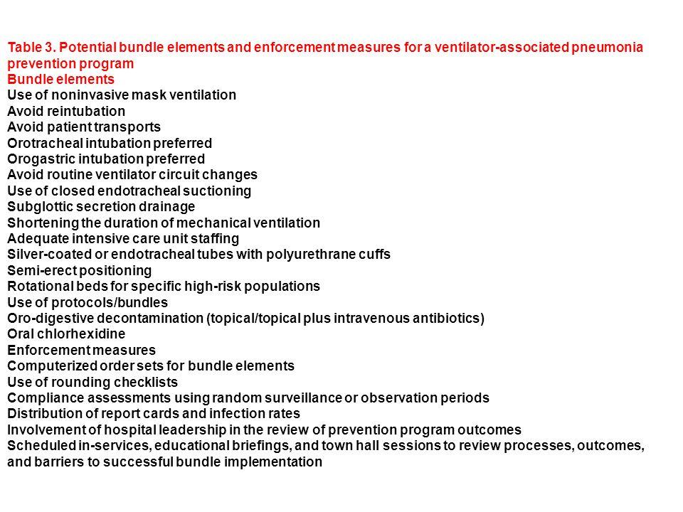 Table 3. Potential bundle elements and enforcement measures for a ventilator-associated pneumonia