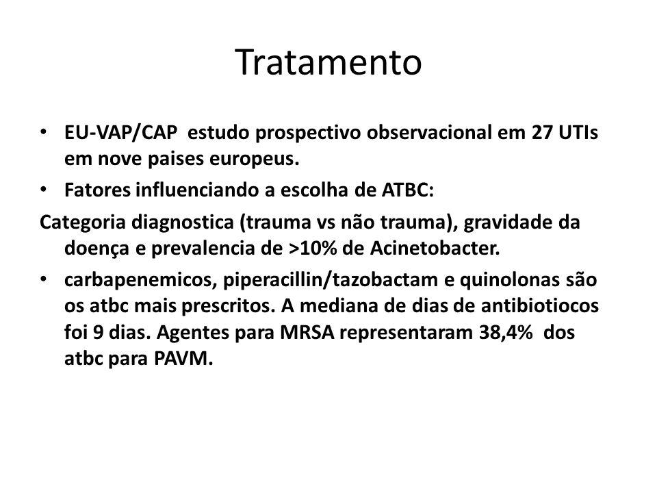 Tratamento EU-VAP/CAP estudo prospectivo observacional em 27 UTIs em nove paises europeus. Fatores influenciando a escolha de ATBC: