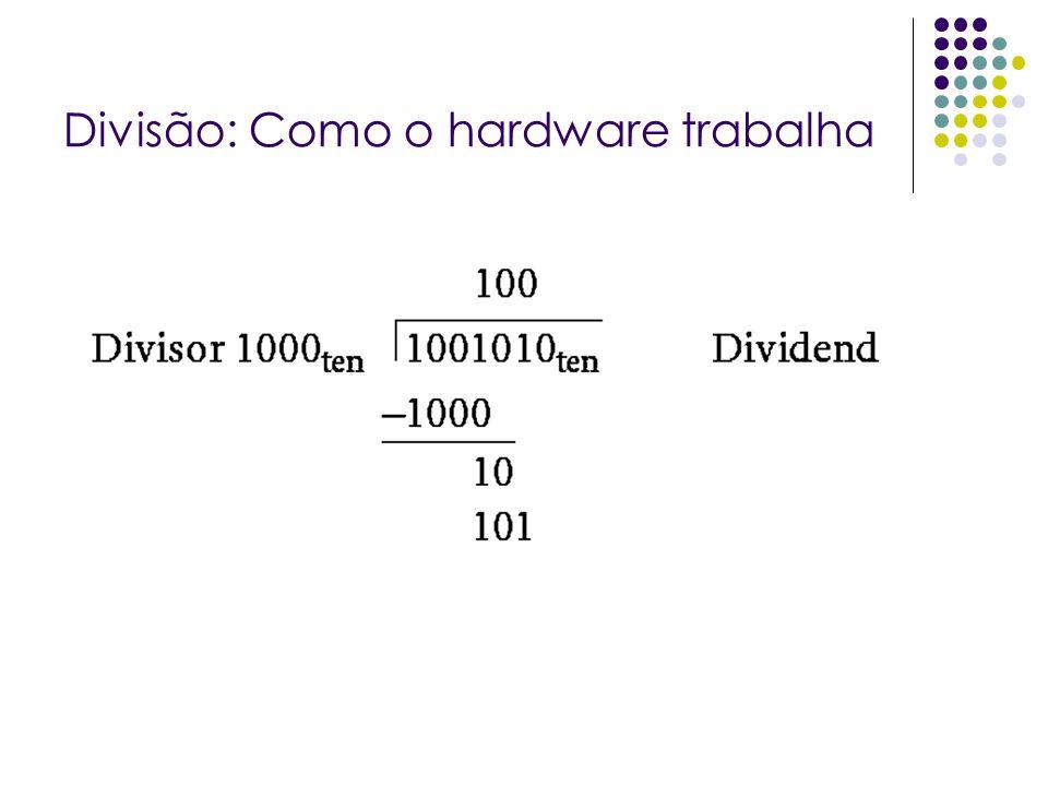 Divisão: Como o hardware trabalha