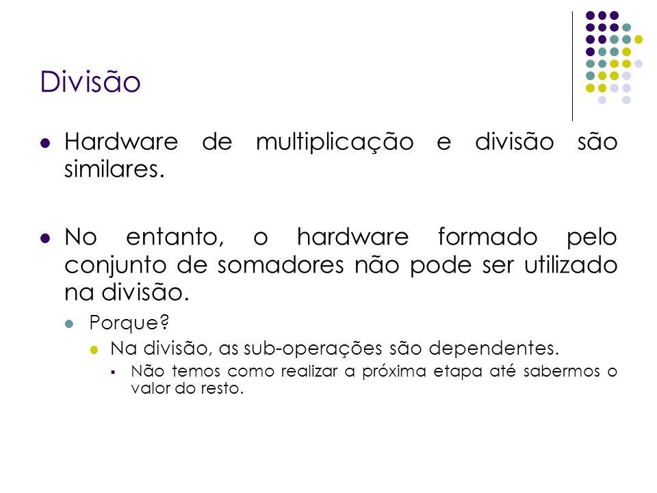 Divisão Hardware de multiplicação e divisão são similares.