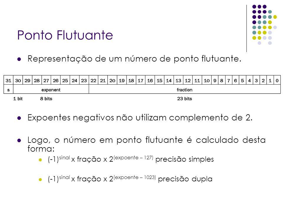 Ponto Flutuante Representação de um número de ponto flutuante.