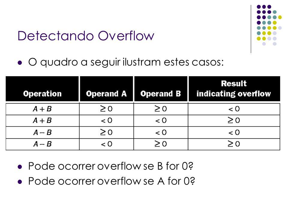 Detectando Overflow O quadro a seguir ilustram estes casos: