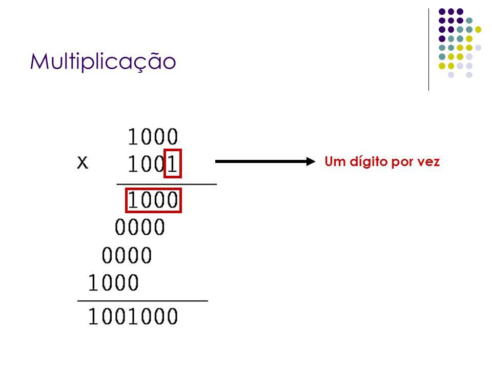 Multiplicação Um dígito por vez