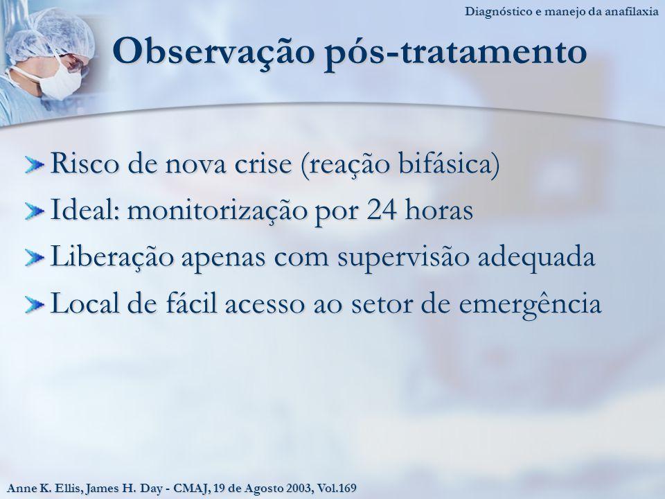 Observação pós-tratamento
