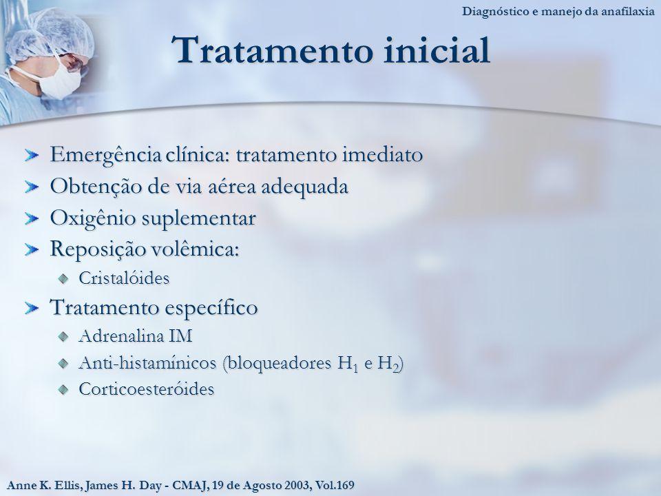 Tratamento inicial Emergência clínica: tratamento imediato