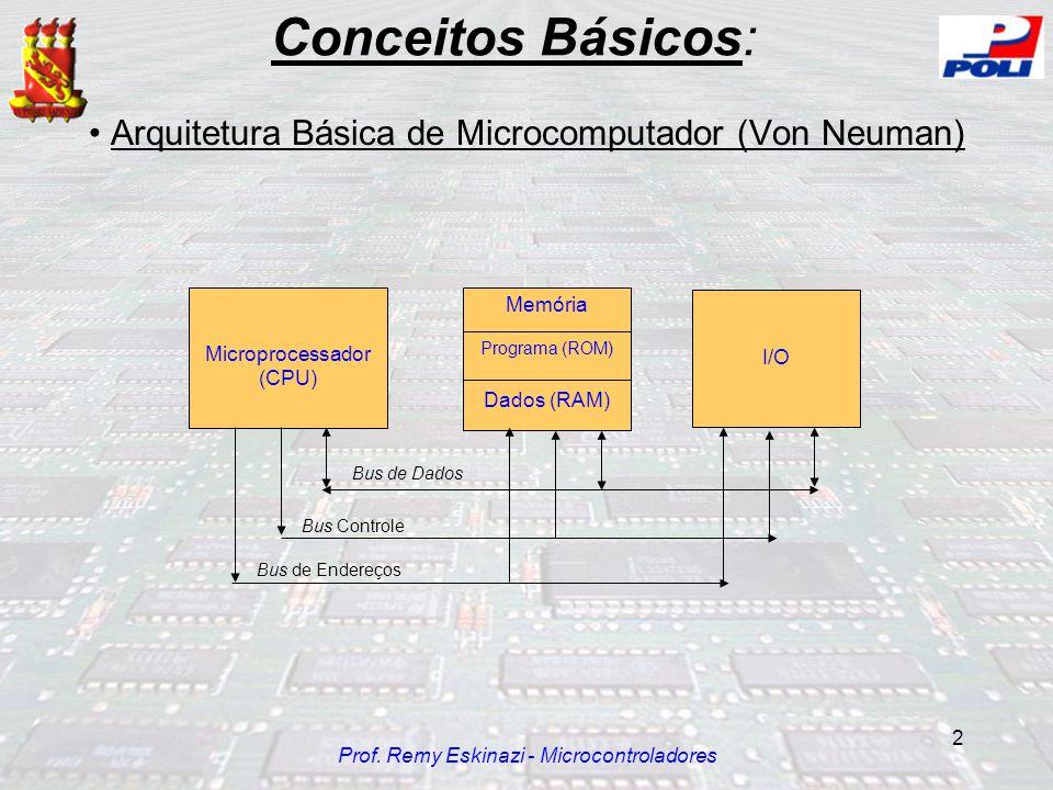Arquitetura Básica de Microcomputador (Von Neuman)