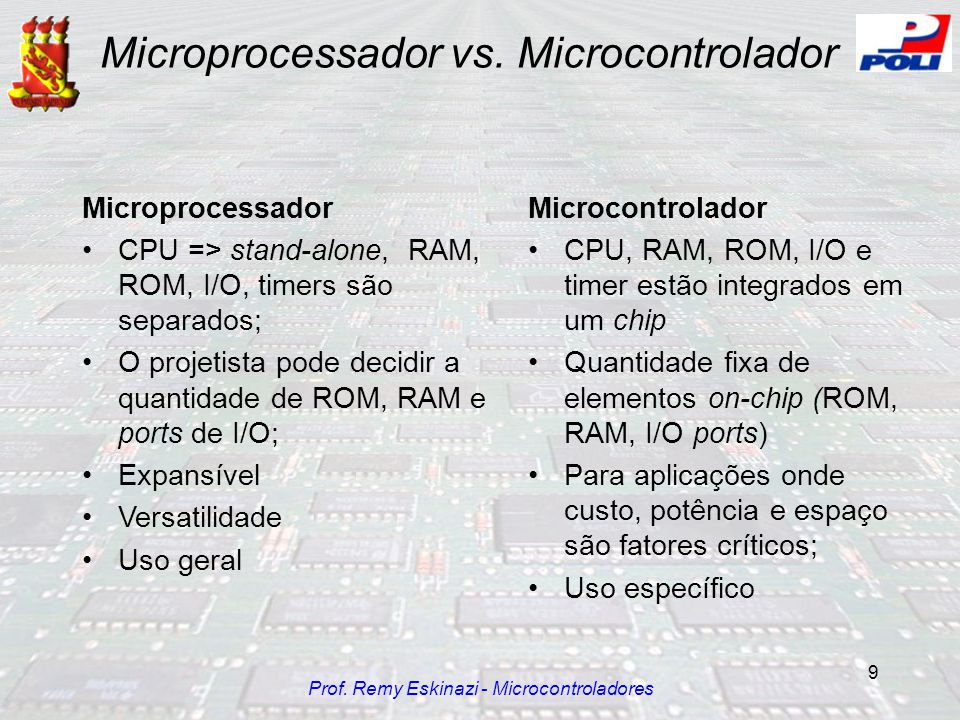 Microprocessador vs. Microcontrolador