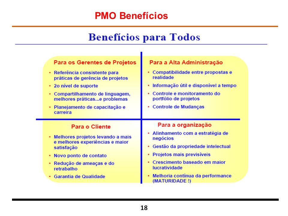 PMO Benefícios