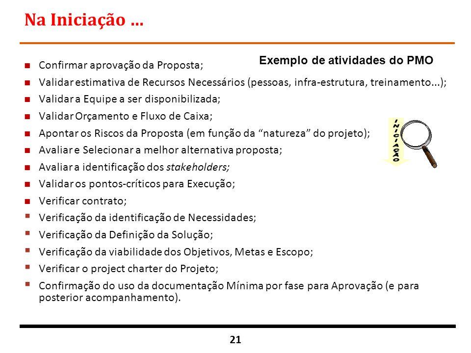 Exemplo de atividades do PMO