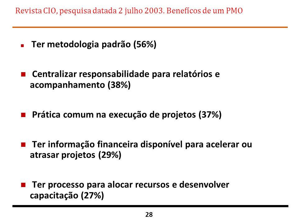 Revista CIO, pesquisa datada 2 julho 2003. Benefícos de um PMO