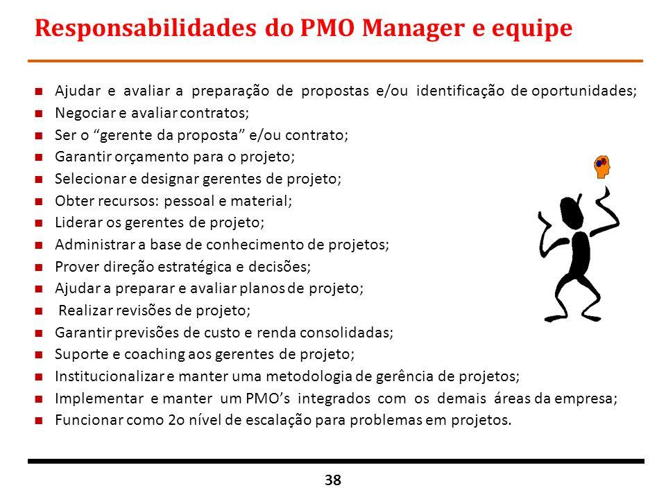 Responsabilidades do PMO Manager e equipe