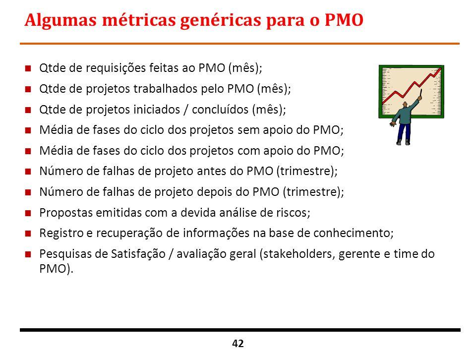 Algumas métricas genéricas para o PMO