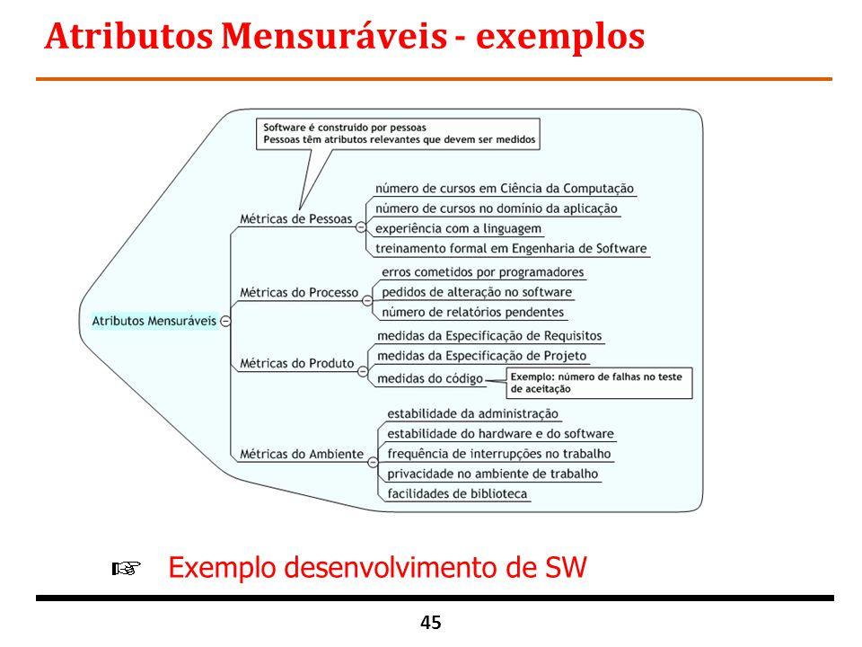 Atributos Mensuráveis - exemplos