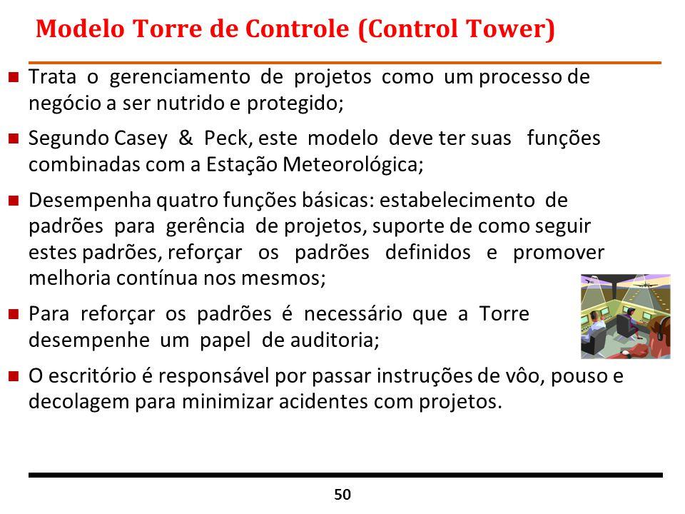 Modelo Torre de Controle (Control Tower)