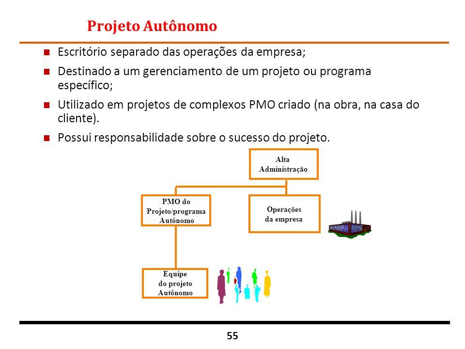 Projeto Autônomo Escritório separado das operações da empresa;