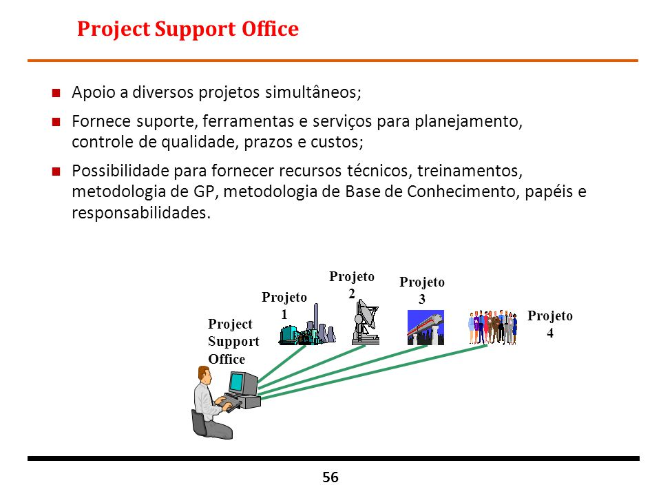 Project Support Office