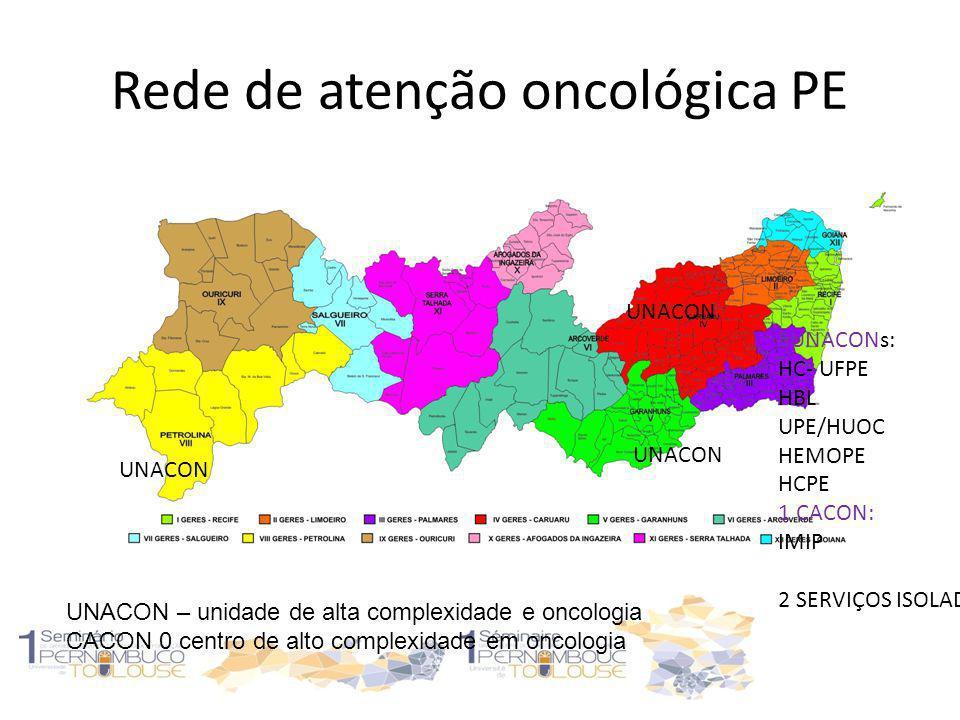 Rede de atenção oncológica PE